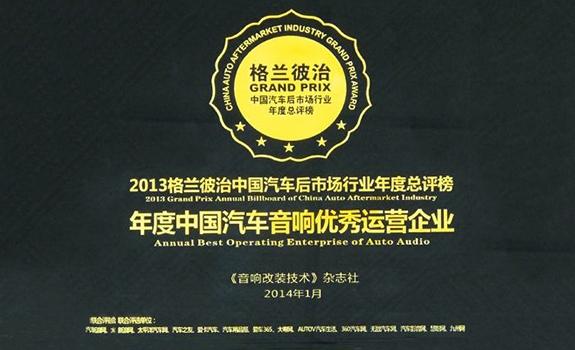 2013年度推荐进口品牌
